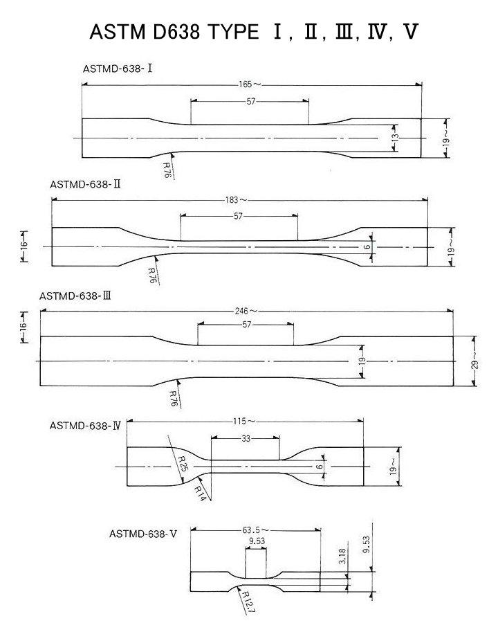 Astm d638 specimen die for Astm table 52 pdf