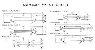 ASTM D-412 DIES